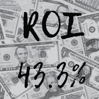 Филиппины + СС submit — ROI 43.3%
